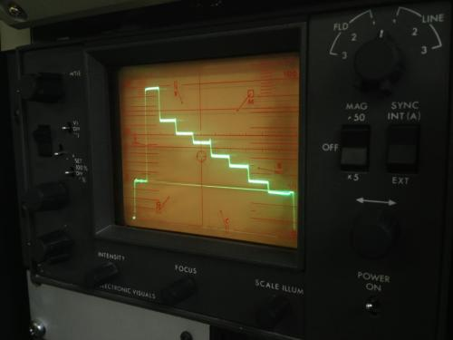A detail from one of LIMA's Waveform monitors, displaying the colour bar spectrum ranging from 0 volts (black signal) to 1 volt (full white).